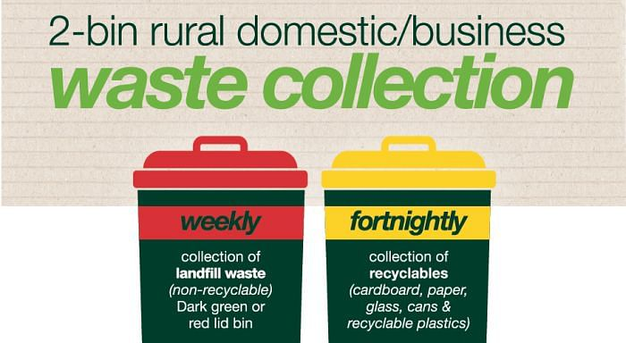 Rural 2 bins - landfill waste collected weekly, recyclables collected fortnightly