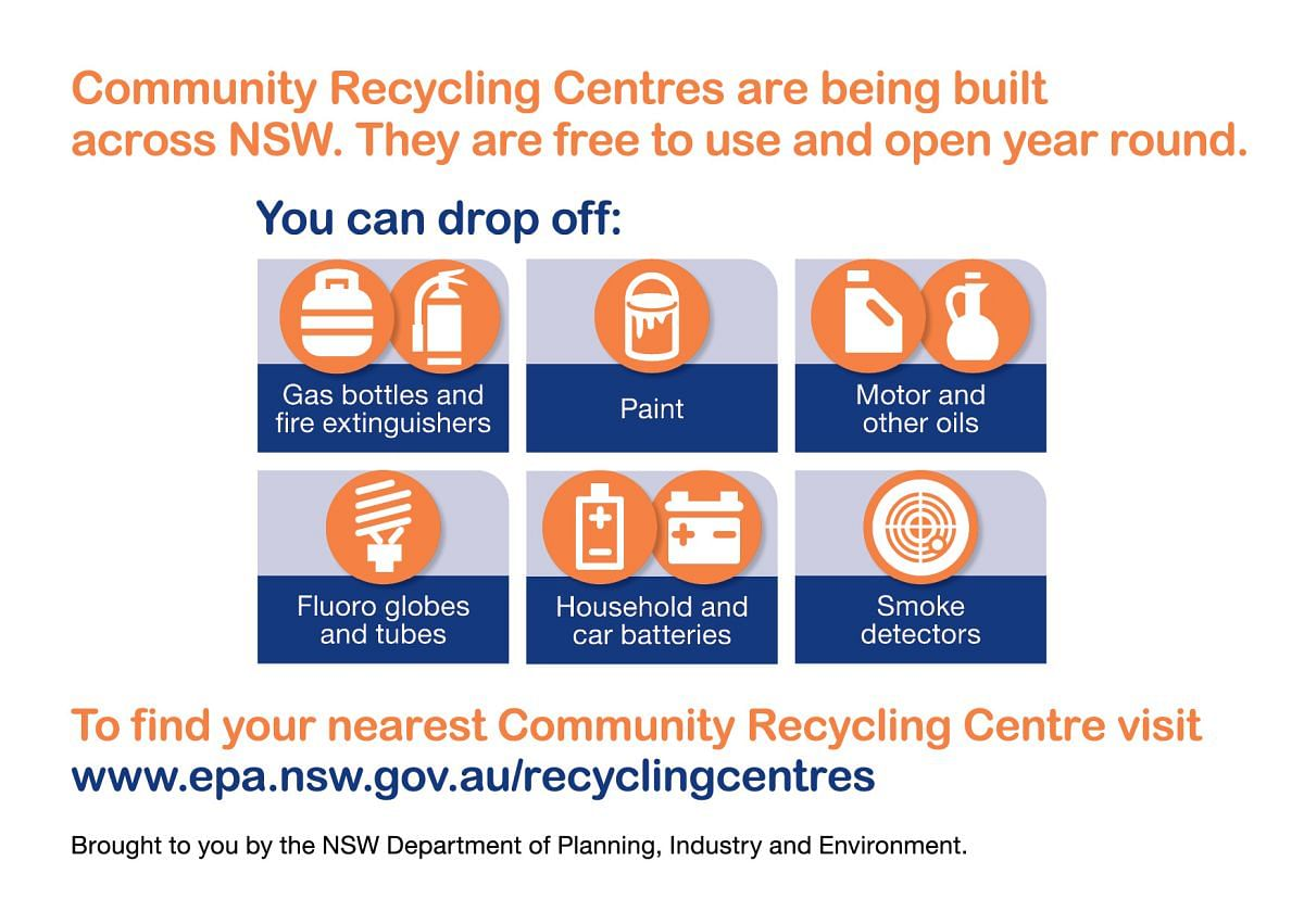 Community Recycling Centre accepted items with icons